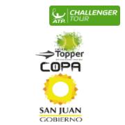 ATP Challenger San Juan